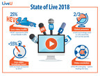 LiveU 2018 'State of Live' Report: HEVC Now Represents 25% of Worldwide Traffic