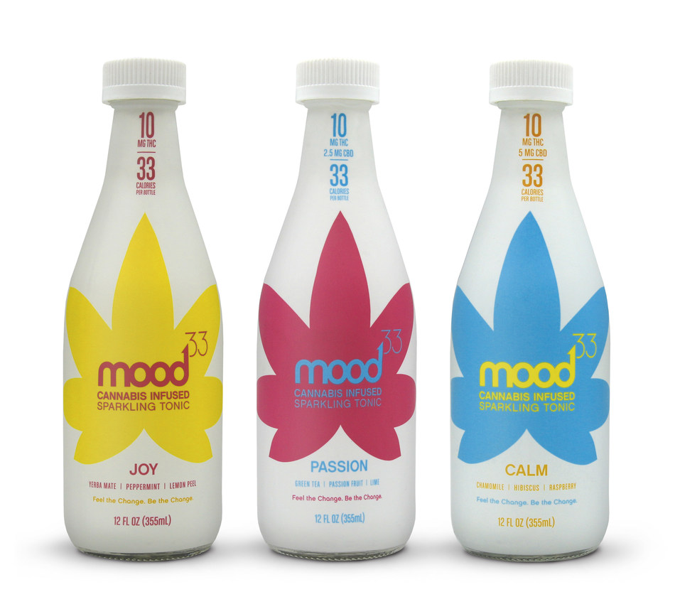 Award Winning mood33