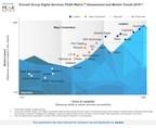 Everest Group PEAK Matrix™ Recognizes Sasken as a leading Aspirant in Digital Services (PRNewsfoto/Sasken Technologies Ltd)