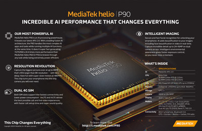 MediaTek's newest chipset - Helio P90 - is an AI powerhouse that brings premium smartphone experiences to the mass market