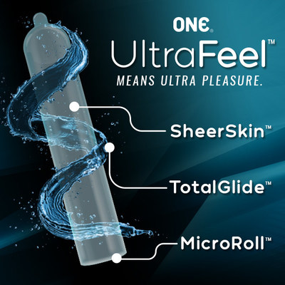 ONE® launches UltraFeel™, the latest innovation in condom manufacturing