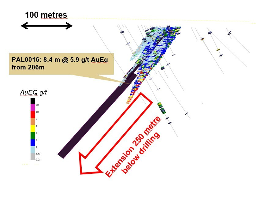 Figure 3: Cross section view (looking north east) of resource block at Palokas showing VTEMplus (dark purple) conductive plates at least doubling the potential mineralized footprint to a total depth of 450 metres down dip. TEM surveying continues at site, to define sources of the strong VTEM anomalies along the 2 kilometre trend from the Rumajärvi, Hut and Palokas prospects. (CNW Group/Mawson Resources Ltd.)