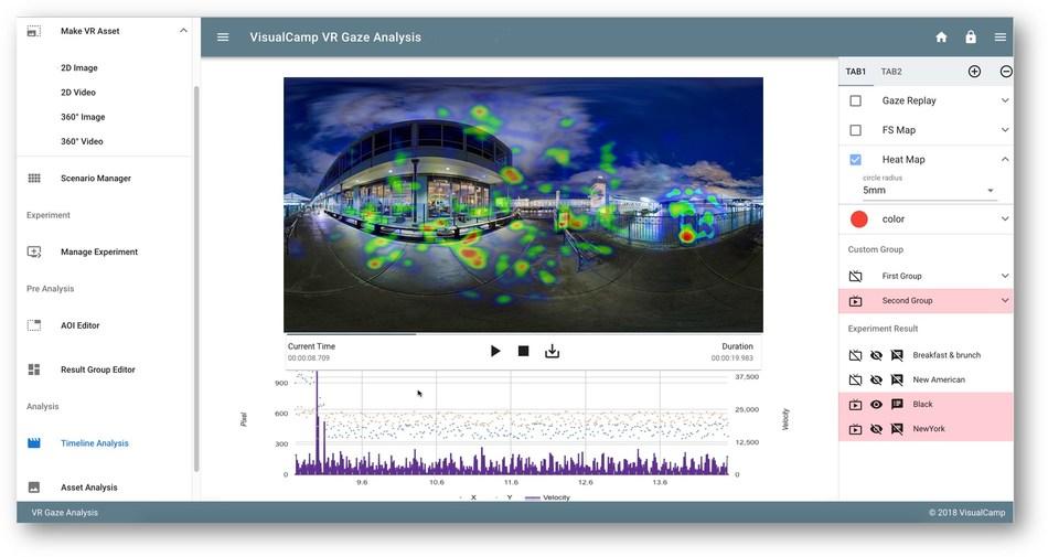 VisualCamp VR Gaze Analysis