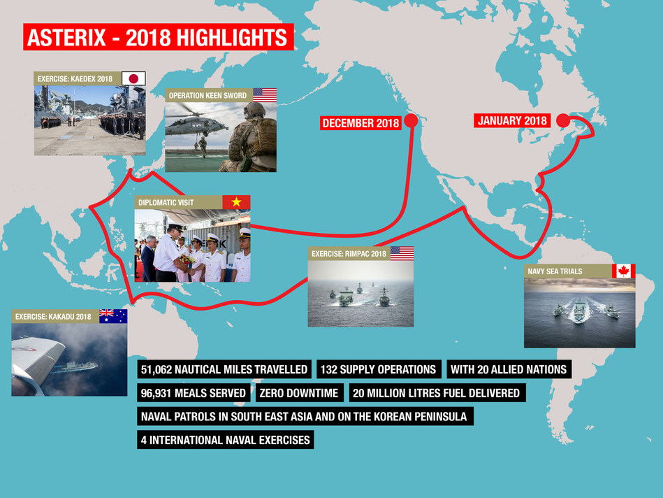 Asterix Highlights 2018 (CNW Group/Federal Fleet Services Inc)
