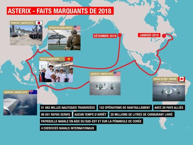 ASTERIX - FAITS MARQUANTS DE 2018 (Groupe CNW/Federal Fleet Services Inc)