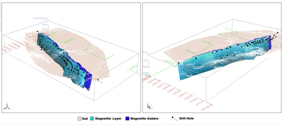 Figure 3:  Preliminary 3D Geological Model of the NAN Target (CNW Group/Largo Resources Ltd.)