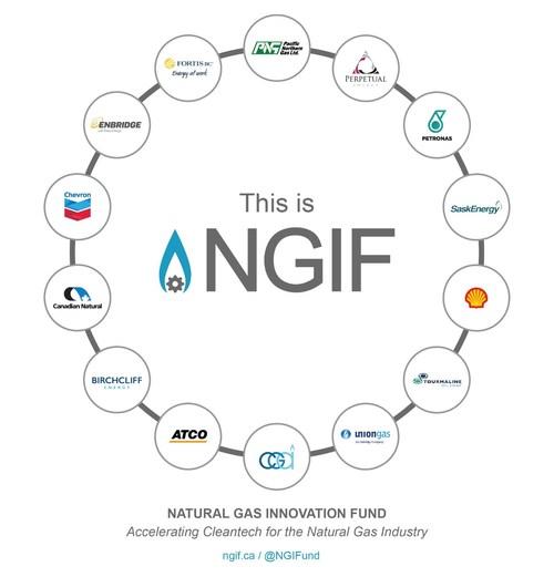 L'accélération des technologies propres pour l'industrie du gaz naturel (Groupe CNW/Association Canadienne du Gaz)