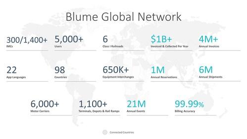 Le réseau Blume Global (PRNewsfoto/Blume Global)