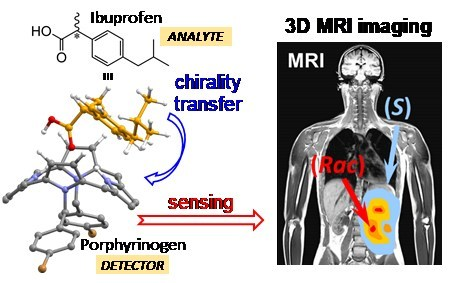 Visualization of in vivo chirality mapping of chiral analyte using porphyrintype molecule as a detector agent (PRNewsfoto/The International Center for Mat)