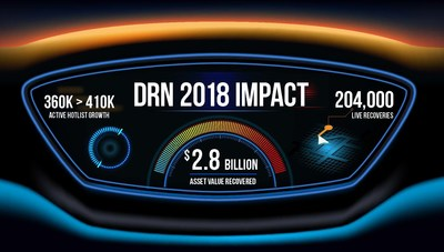 DRN's 2018 Impact on the Auto Recovery Industry