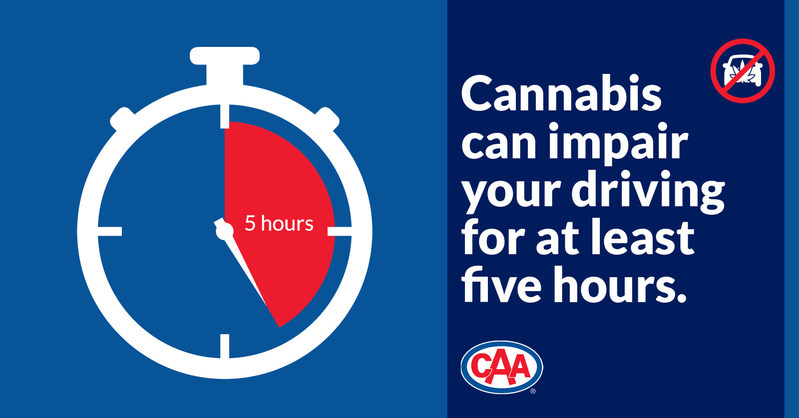 A 2018 McGill University study, funded by CAA, revealed the driving performance of young Canadians declined significantly, in key areas such as reaction time, even five hours after inhaling the equivalent of less than one typical joint. (CNW Group/Canadian Automobile Association)