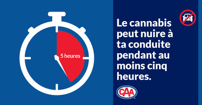 Une étude réalisée en 2018 par l'Université McGill et financée par la CAA a révélé que certaines aptitudes essentielles à la conduite, comme le temps de réaction, diminuaient considérablement chez les jeunes Canadiens, et ce, même cinq heures après l'inhalation d'une quantité de cannabis équivalant à moins d'un joint. (Groupe CNW/Canadian Automobile Association)