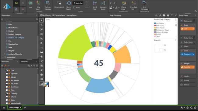 Create Custom Visualizations (PRNewsfoto/Pyramid Analytics)