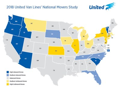 United Van Lines' 2018 Movers Study