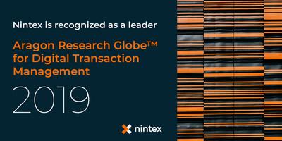 Nintex named a Leader in the Aragon Research Globe for Digital Transaction Management, 2019 based on a review of 20 major providers in the market.