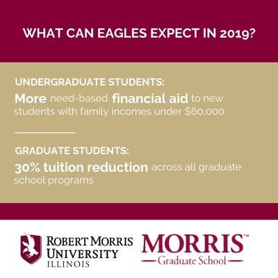 Con su nuevo programa de reducción de los costos de la matrícula de posgrado y más becas basadas en las necesidades, RMUI se propone seguir apoyando a sus estudiantes a lo largo de su trayectoria educativa.