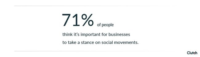 The majority of consumers think it's important for businesses to take a stance on social movements, according to survey data from Clutch.
