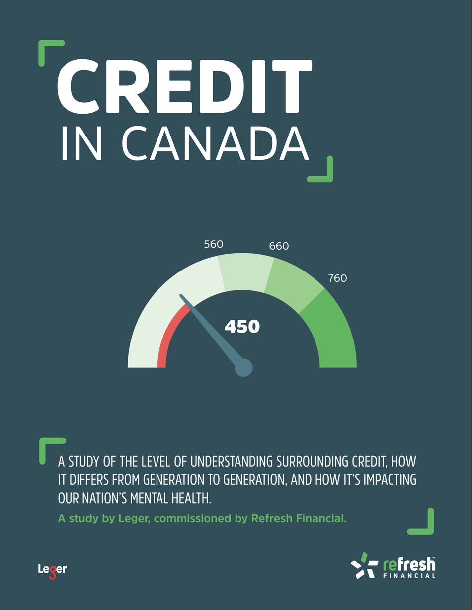 Refresh Financial - New Year, New Study: Canadians' and their Credit. (CNW Group/Refresh Financial)