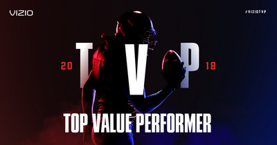 VIZIO Announces Nominees for 2018 Top Value Performer Award and Calls on Fans to Vote for Their Favorite Player