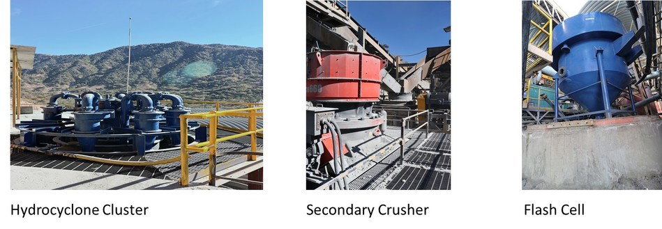 Image 4: Hydrocyclone Cluster, Secondary Crusher and Flash Cell (CNW Group/Sierra Metals Inc.)