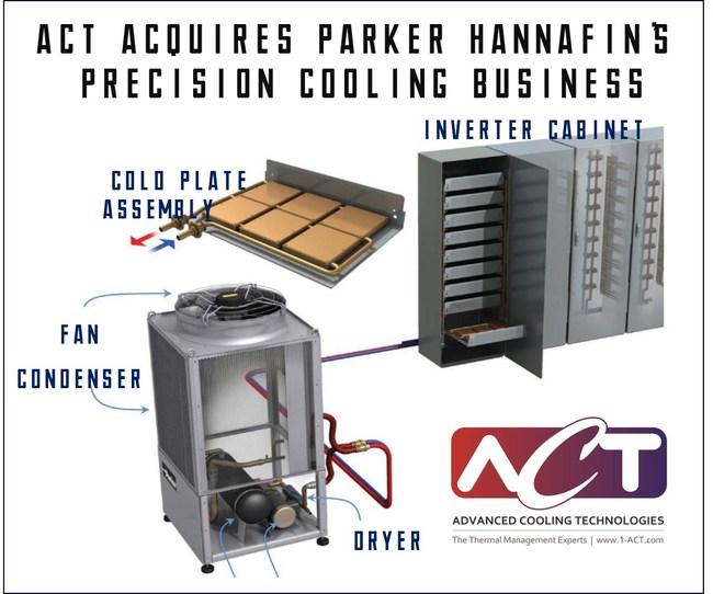 Advanced Cooling Technologies acquires Parker Hannafin's Precision Cooling Business.  A Pumped Two Phase System like the one shown here can benefit a broad spectrum of industries including Industrial Power Electronics, Hybrid and Industrial Vehicles, Power Transmission and Distribution, Alternative Power Generation, Medical Equipment, Telecommunications, Marine and Rail Propulsion, and Military applications.