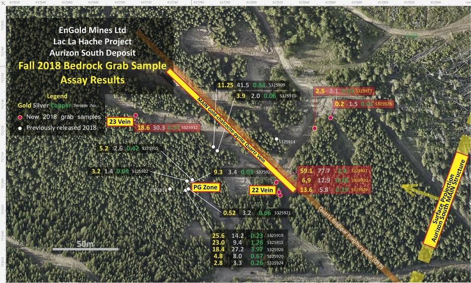 Fall 2018 Aurizon South Bedrock Grab Sample Assay Results (CNW Group/Engold Mines Ltd.)