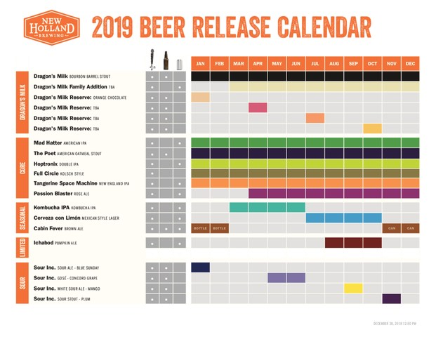 2019 New Holland Brewing Company Beer Lineup