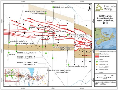 Exhibit B. A map of the West Goldbrook area showing the location of recent drilling and highlights. The Marker Horizon was intersected in drilling demonstrating that the mineralized zones of the WG Gold System are geologically equivalent to the BR Gold System. (CNW Group/Anaconda Mining Inc.)