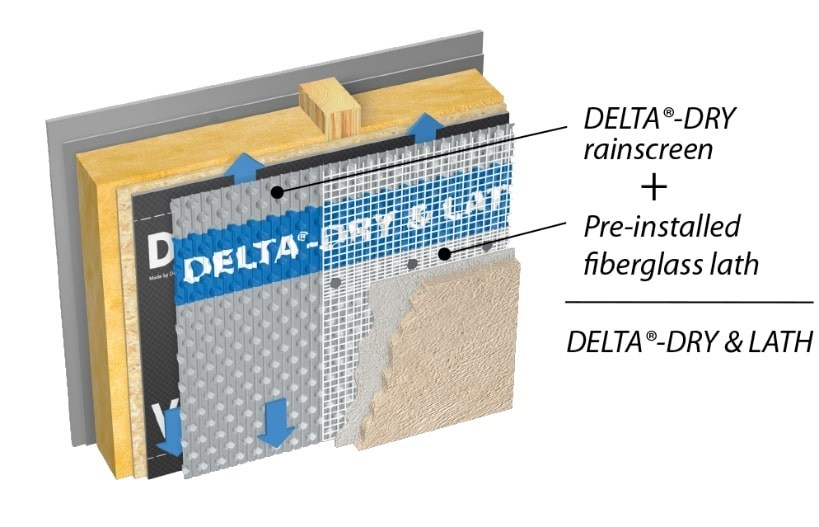 DELTA®-DRY & LATH combines the proven technology of the DELTA®-DRY rainscreen with an innovative fiberglass lath to deliver a new one-step moisture-control solution. (CNW Group/Dorken Systems Inc.)