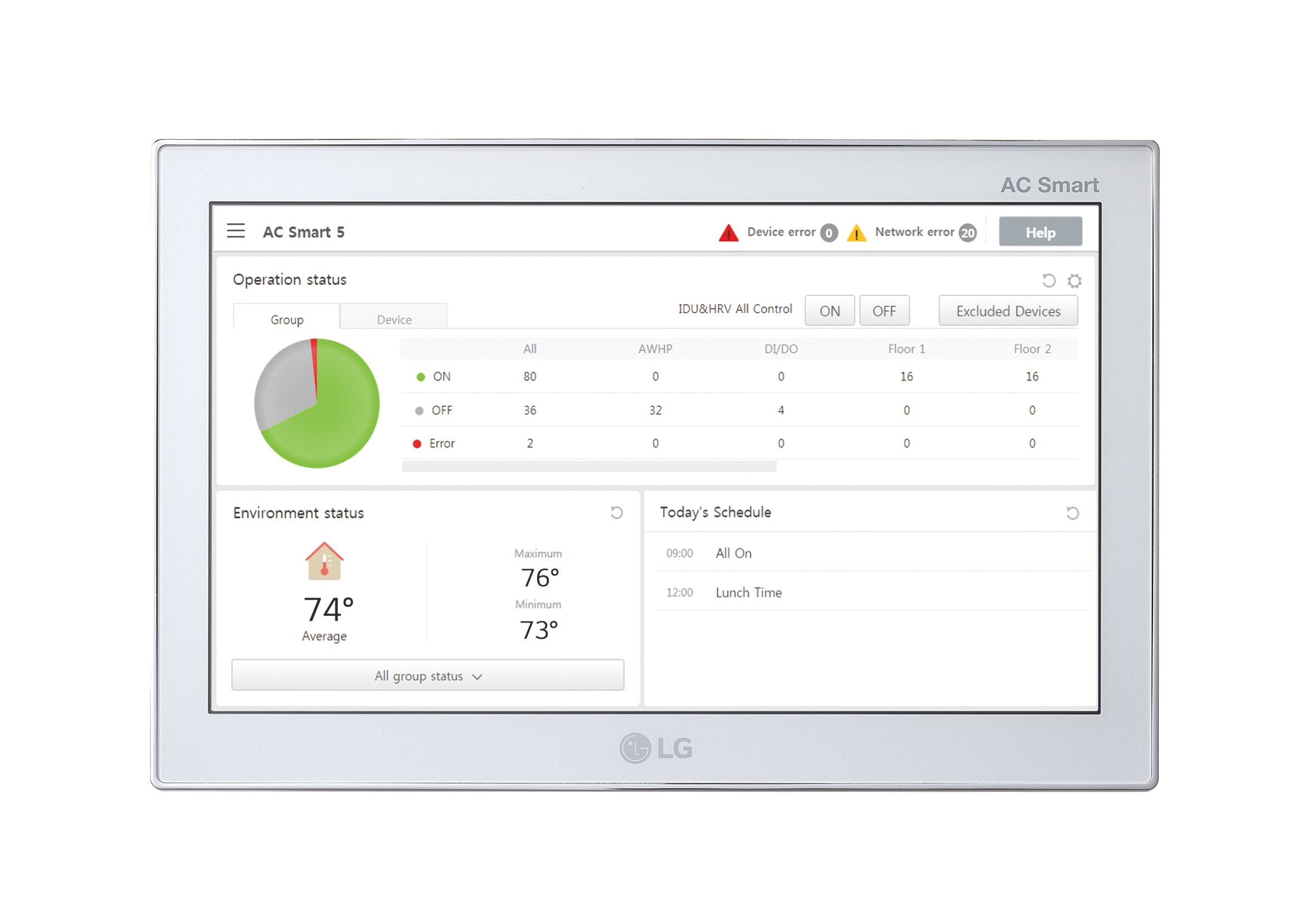 LG's Robust 2019 Line Of Smart HVAC Controls Driving The