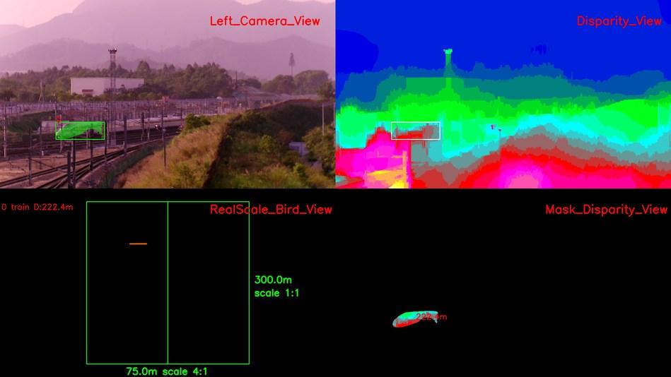PerceptIn Thousand Meter Visual Perception Module