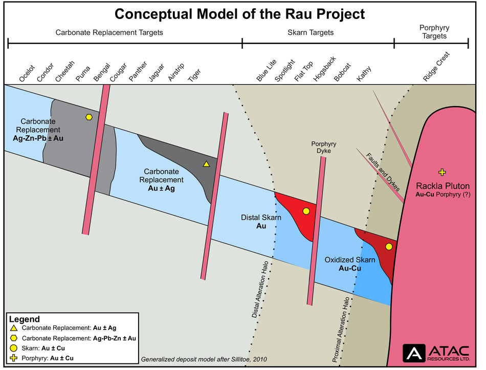 Rau Project Conceptual Geological Model (CNW Group/ATAC Resources Ltd.)