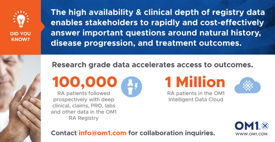 Research-grade data accelerates access to outcomes