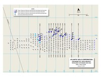Cochrane Hill Drill Plan Map & Sections (CNW Group/Atlantic Gold Corporation)