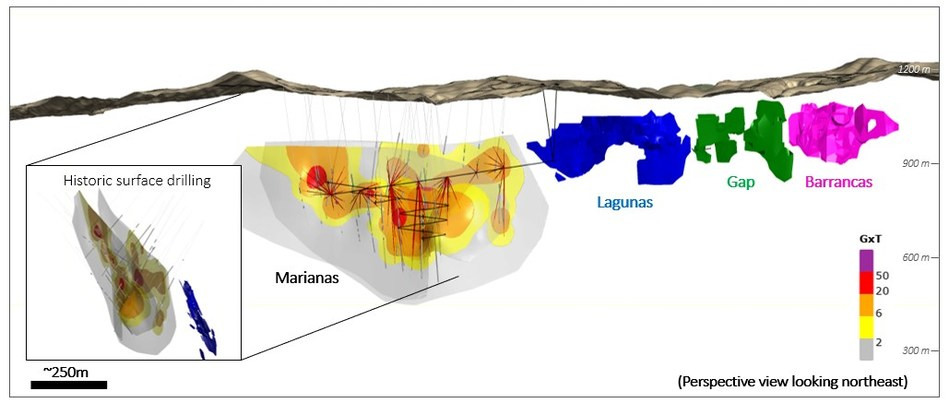 Figure 2: Isometric view of the Mercedes trend showing the grade thickness map for Marianas Veins and the location of the planned ramp and planned drill holes (red). (CNW Group/Premier Gold Mines Limited)