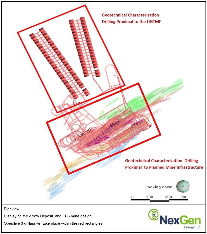 Figure 2: Focus of Objective 3 (CNW Group/NexGen Energy Ltd.)