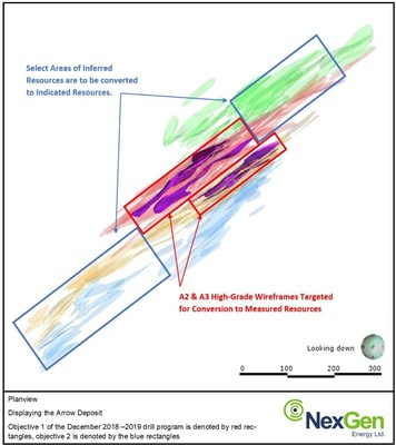 Figure 1: Focus of Objective 1 and 2 Drilling (CNW Group/NexGen Energy Ltd.)