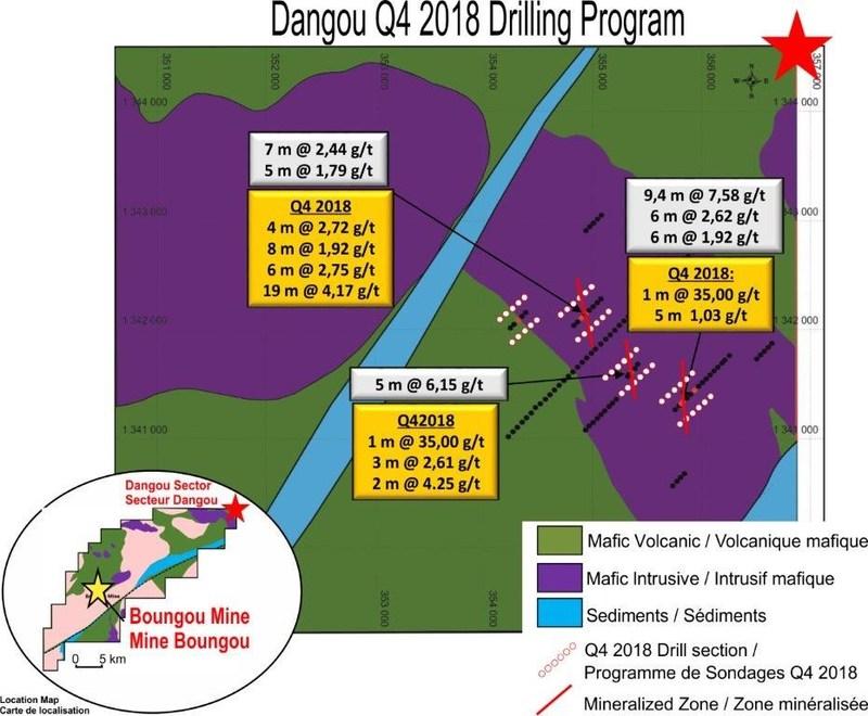 Dangou Q4 2018 Drilling Program (CNW Group/SEMAFO)