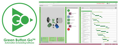 The breakthrough Green Button Go software integrates life science equipment to create a cohesive lab ecosystem that automates testing and discovery workflows.