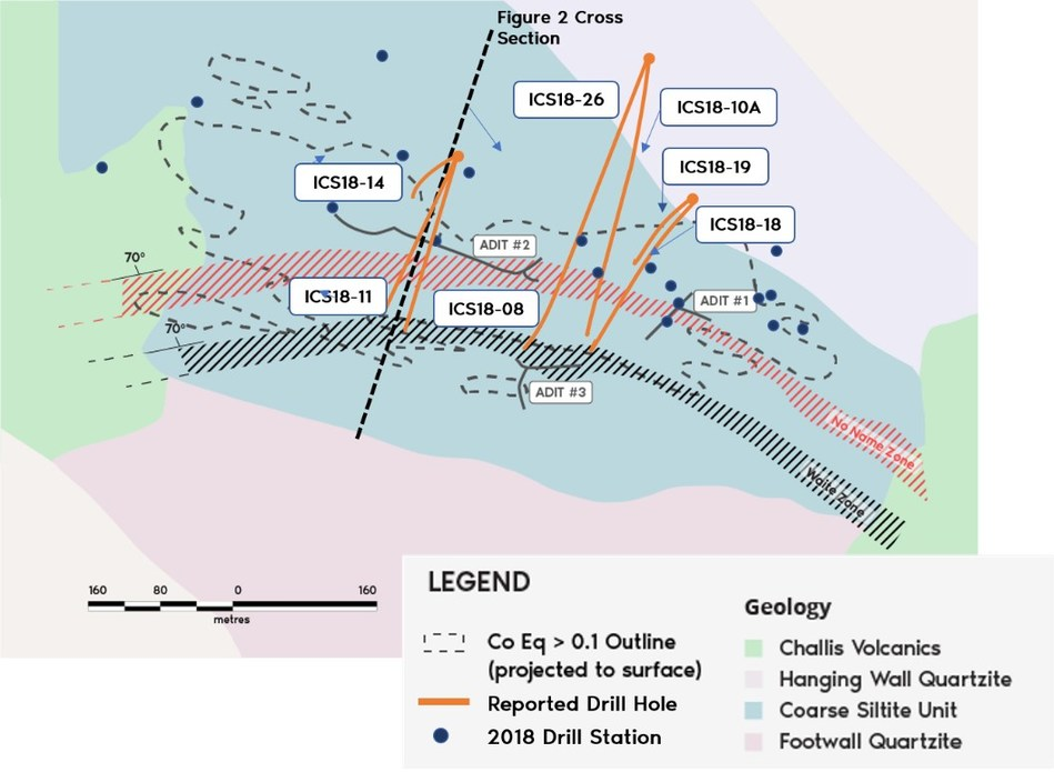 Figure 1. Bedrock geology and surface expression of cobalt-copper mineralization at Iron Creek. Outline of Inferred Resource at 0.1% CoEq from 2018 estimate is projected to surface. The No Name and Waite Zone represent continuous sedimentary stratigraphic horizons. (CNW Group/First Cobalt Corp.)