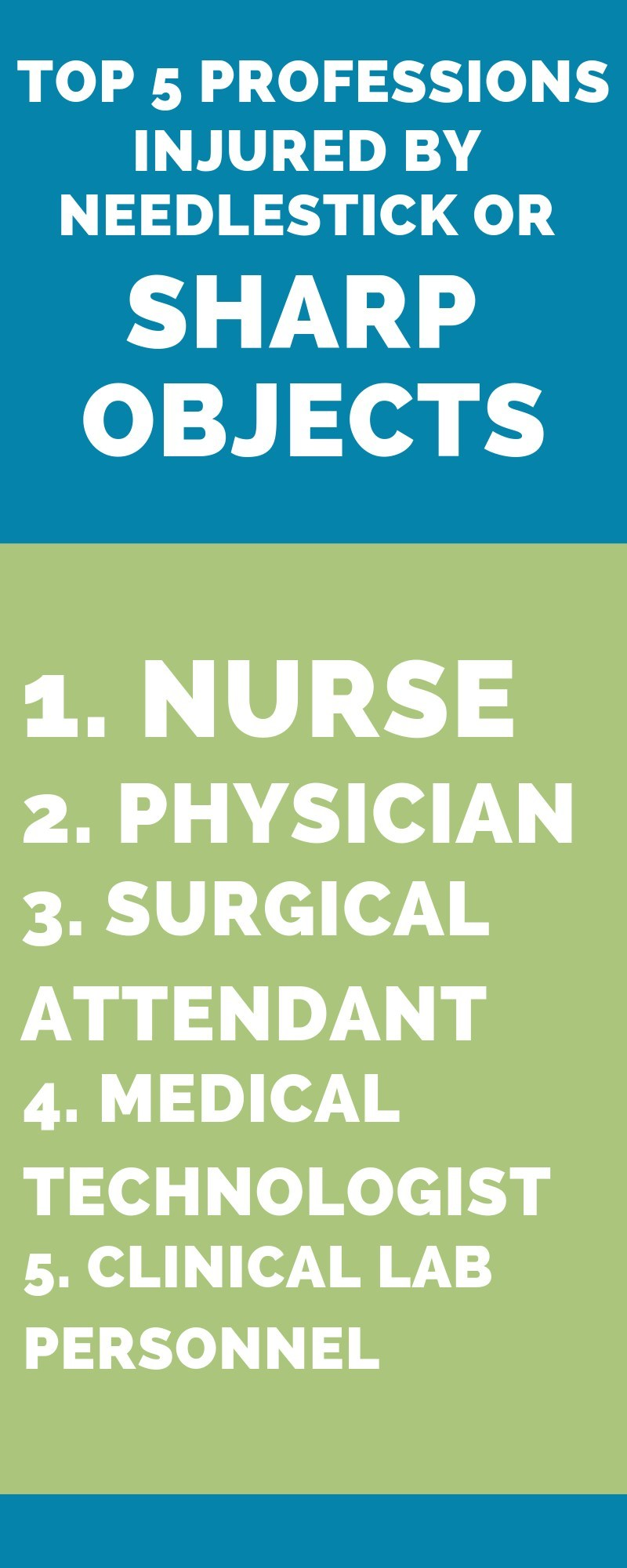 Top 5 Injured Professions Infographic