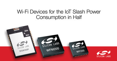 Designed for the specific needs of IoT applications, Silicon Labs' Wi-Fi ICs and modules cut power consumption in half compared to competitive offerings.