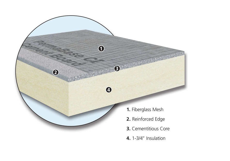 New PermaBase CI Insulated Cement Board™ is a composite cement board that combines the strength and benefits of PermaBase with rigid insulation to create an ideal substrate for exterior finishes. PermaBase CI is lighter weight than using separate cement board and insulation products.