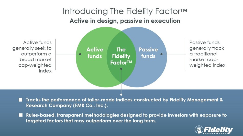 Fidelity Factor (CNW Group/Fidelity Investments Canada ULC)