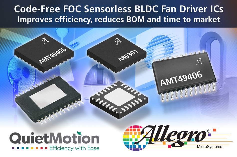 Allegro MicroSystems launches the industry's first FOC sensorless BLDC fan driver ICs that are completely code free for the customer, including the AMT49406 and the A89301.