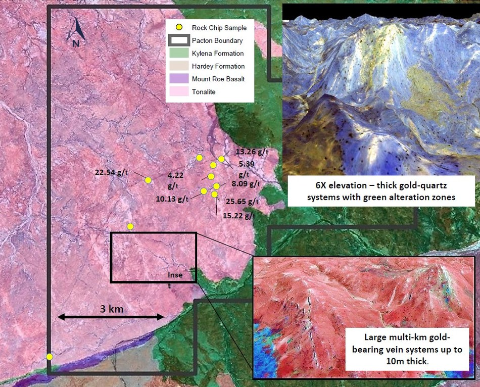 Figure 2. Fortescue Group Kylena and Mount Roe formations overlap the older Archean pink tonalite pluton. The tonalite is intruded by a massive system of gold-bearing quartz veins. The 3D insets show the influence of the resistant quartz veins in controlling the topography. The entire pluton contains obvious, greenish alteration zones that suggest less resistant quartz stockworks. (CNW Group/Pacton Gold Inc.)