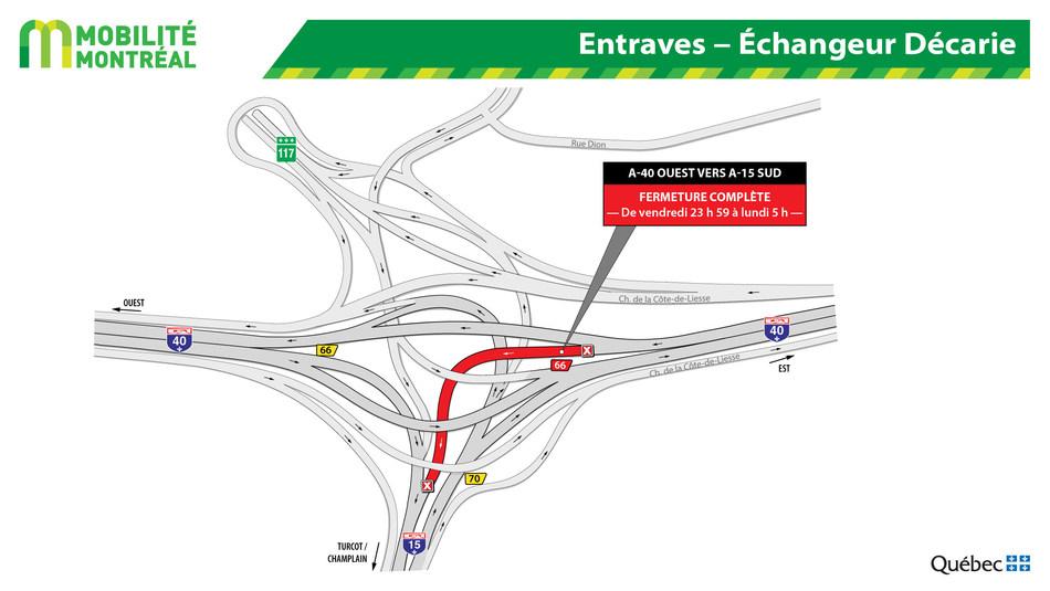 Entraves - Échangeur Décarie (Groupe CNW/Ministère des Transports)