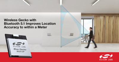 Silicon Labs increases location services accuracy 3X using the new Bluetooth 5.1 direction finding feature.