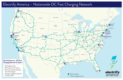 Electrify America highway stations will have a minimum of two 350 kW chargers per site, with additional chargers delivering up to 150kW. Charging dispensers at metro locations will have speeds up to 150 kW.