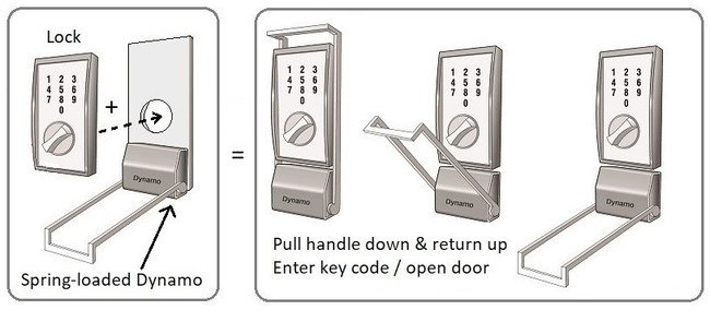 Battery-Free Smart Lock with Remote Key Code Programming Now Available